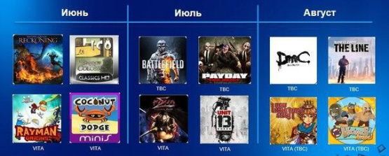 Sony's E3 2013 PS Vita Live Stream Details This Week, Possible July