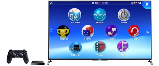 PS TV Review 3
