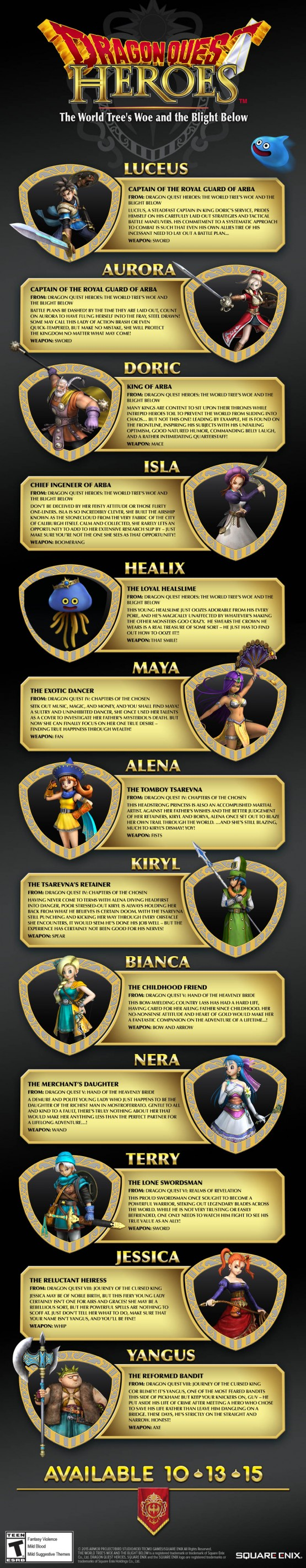 Dragon Quest Heroes Infograph