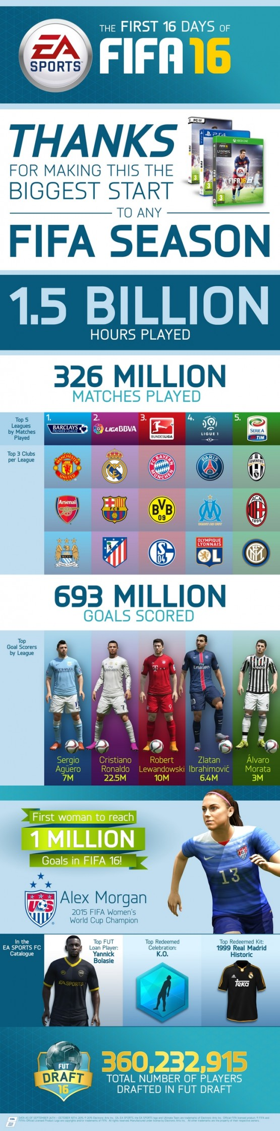 fifa16infographic