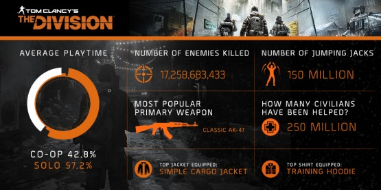 thedivisioninfographic