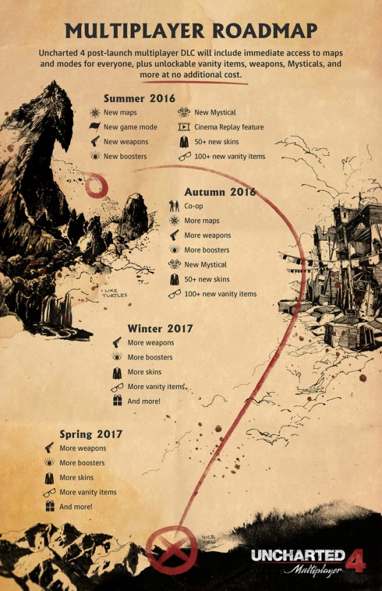 uncharted4multiplayerroadmap