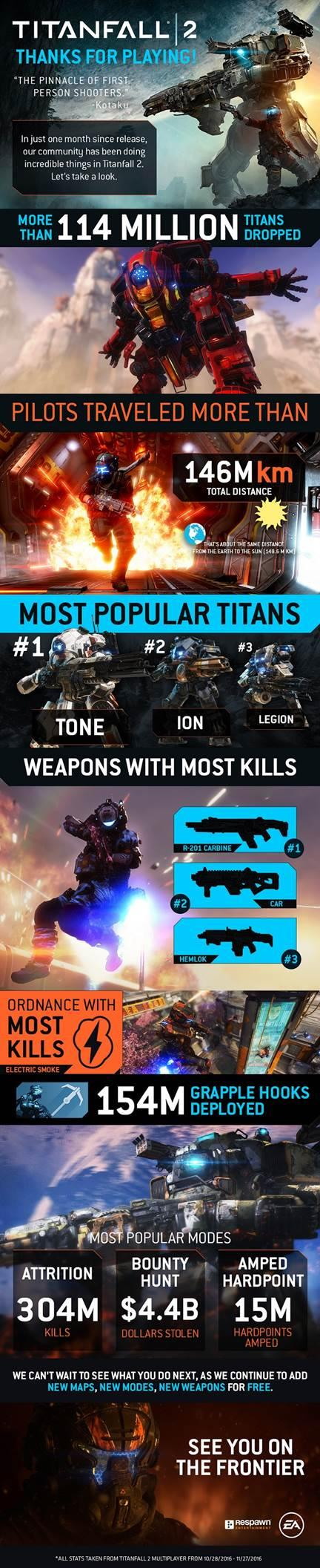 titanfall2infograph