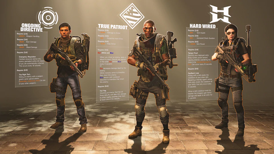 The Division 2 New Gear On The Way