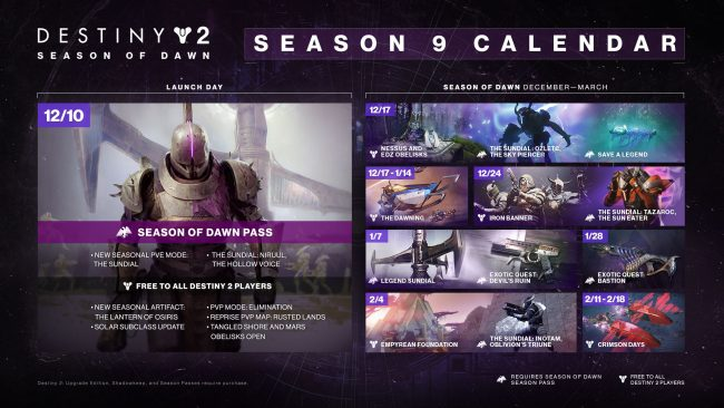 Destiny 2 Season of Dawn roadmap