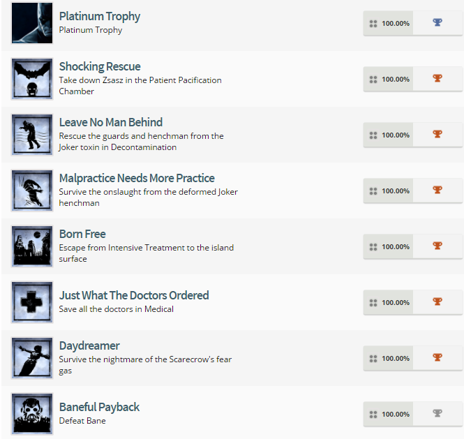 Check Out Batman: Return to Arkham's Trophy Lists