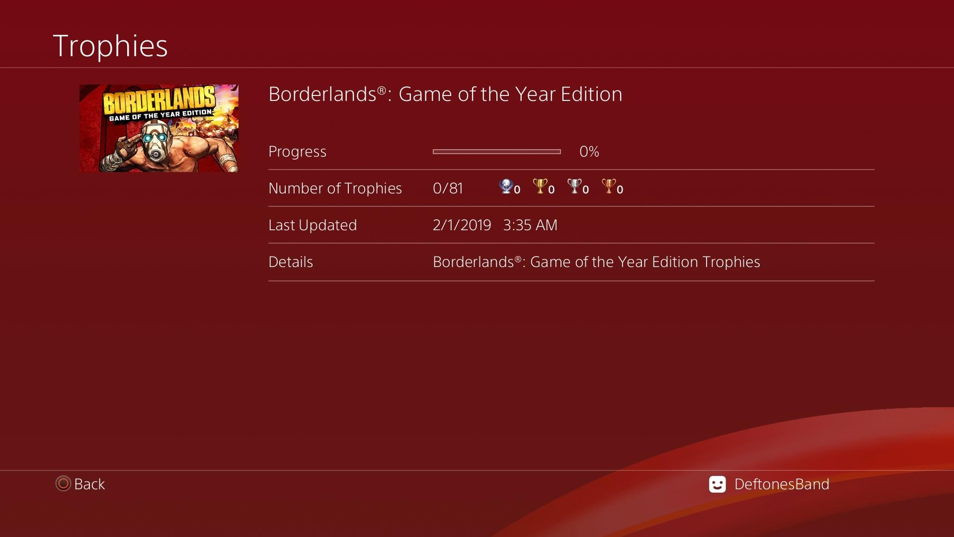 Borderlands PS4: Game of the Year Edition Trophies