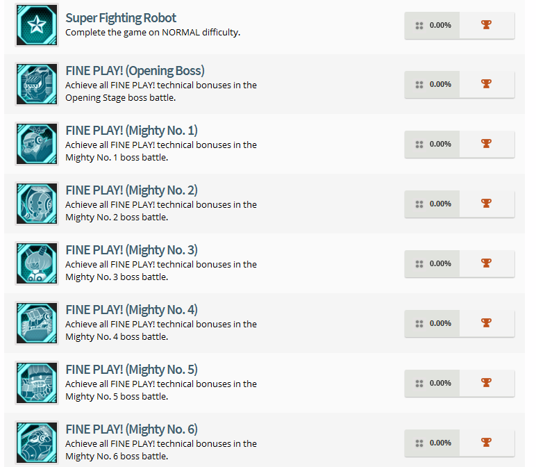 Mighty No 9 Trophy List