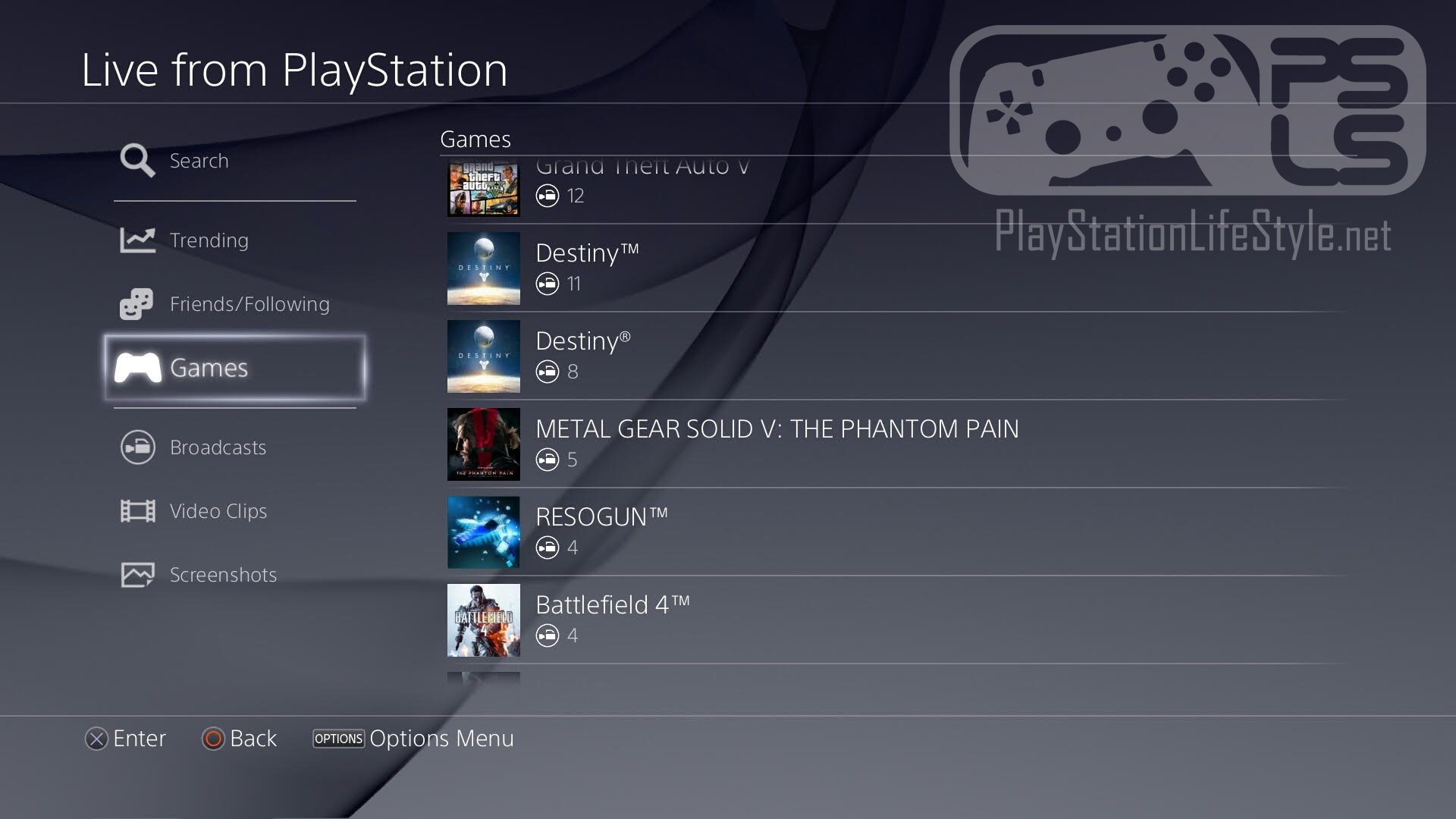 RUMOR]Sony bringing ps2 classics to ps4?   Page 4   Sports, Hip Hop
