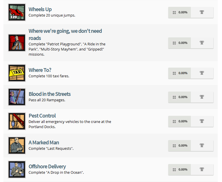 Grnad Theft Auto 3 PS4 Trophy List